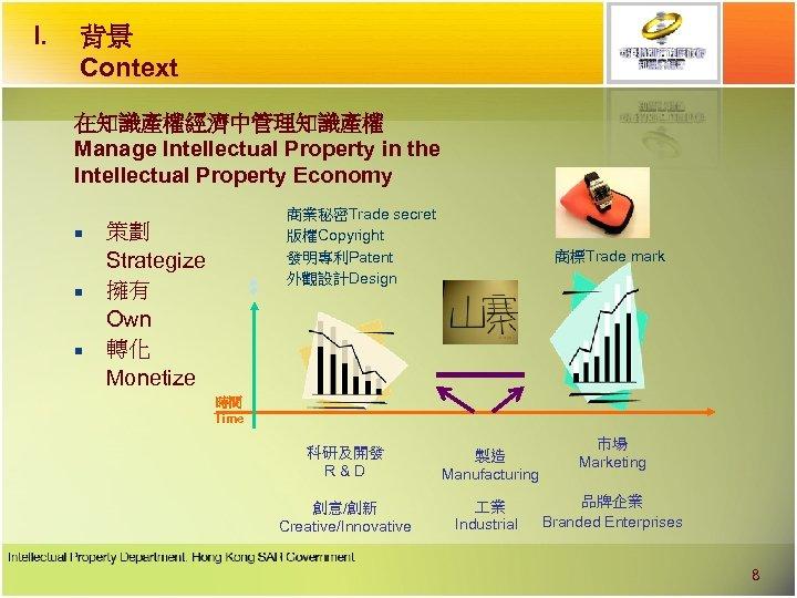 I. 背景 Context 在知識產權經濟中管理知識產權 Manage Intellectual Property in the Intellectual Property Economy n n