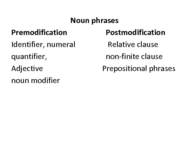 Noun phrases Premodification Postmodification Identifier, numeral Relative clause quantifier, non-finite clause Adjective Prepositional phrases