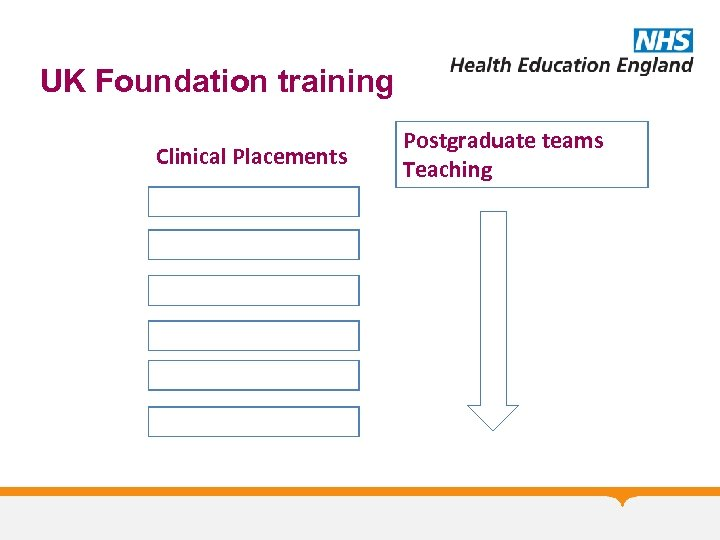 UK Foundation training Clinical Placements Postgraduate teams Teaching