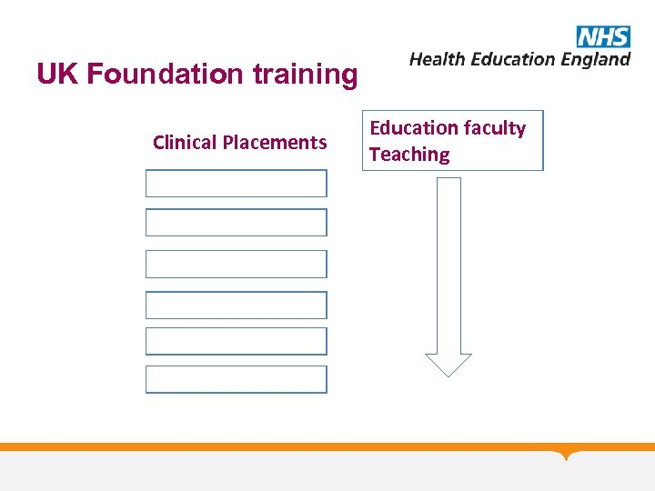UK Foundation training Clinical Placements Education faculty Teaching