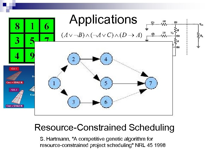 Applications Resource-Constrained Scheduling S. Hartmann,