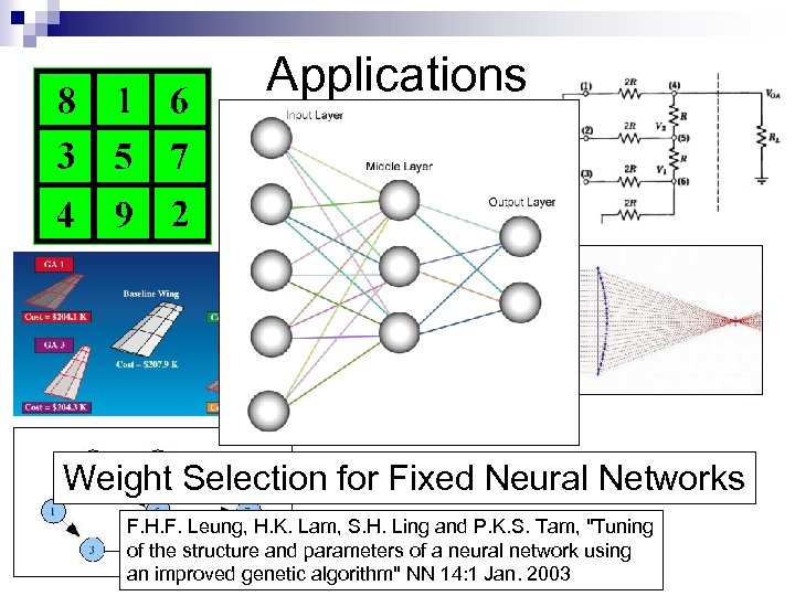 Applications Weight Selection for Fixed Neural Networks F. H. F. Leung, H. K. Lam,