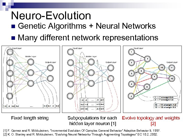 Neuro-Evolution Genetic Algorithms + Neural Networks n Many different network representations n Fixed length