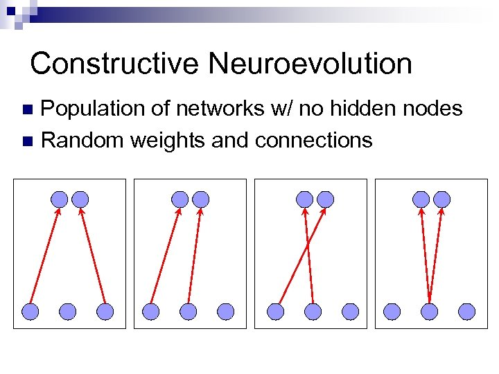 Constructive Neuroevolution Population of networks w/ no hidden nodes n Random weights and connections