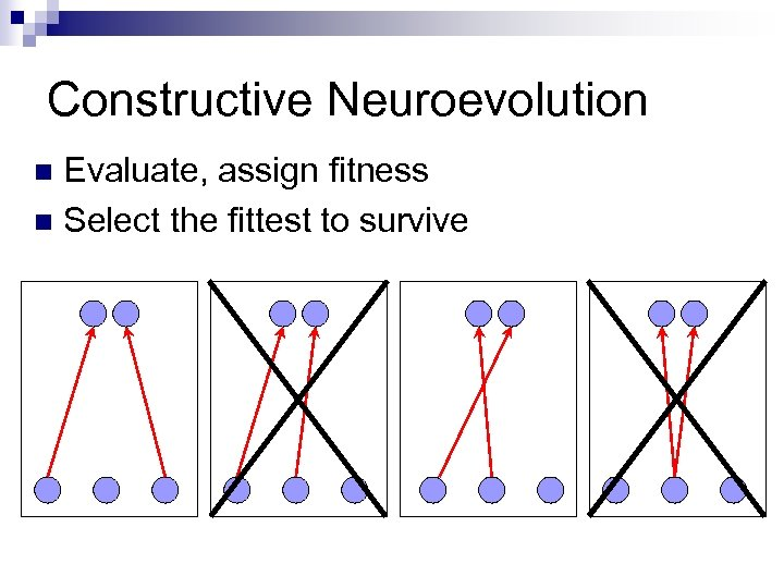 Constructive Neuroevolution Evaluate, assign fitness n Select the fittest to survive n