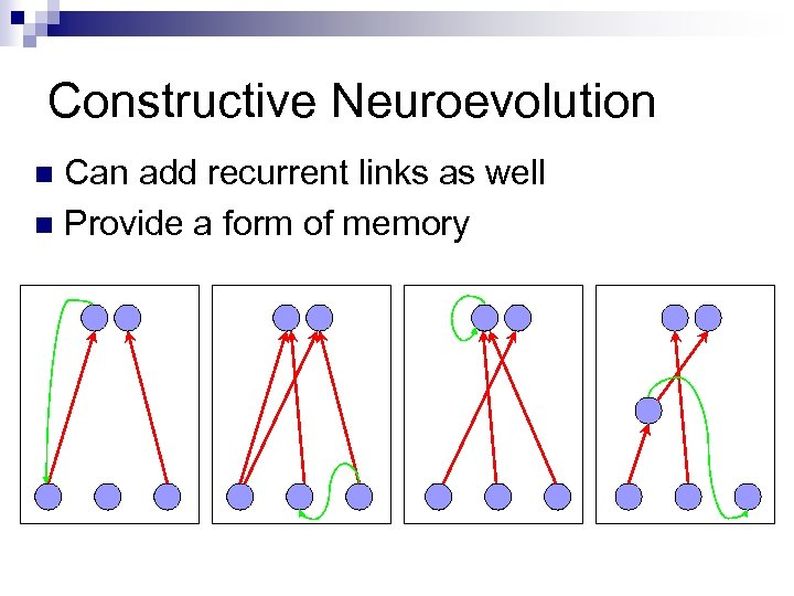 Constructive Neuroevolution Can add recurrent links as well n Provide a form of memory
