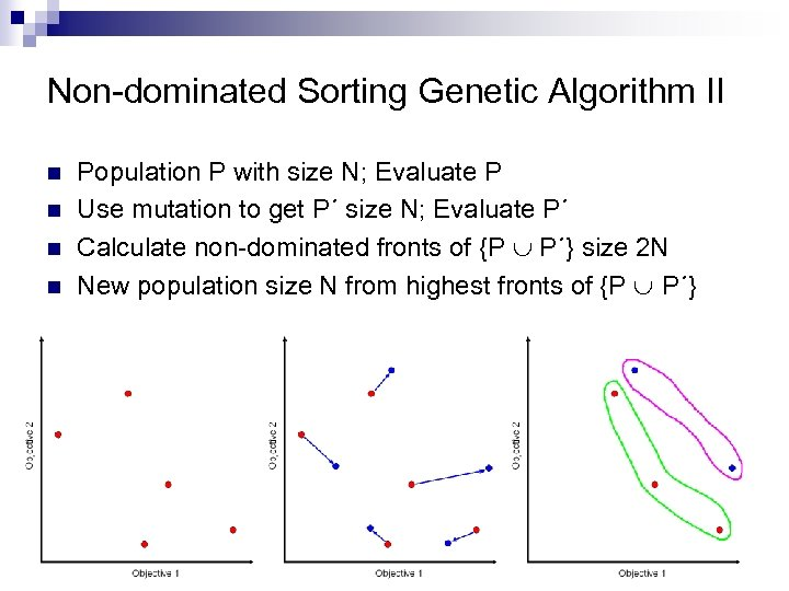 Non-dominated Sorting Genetic Algorithm II n n Population P with size N; Evaluate P