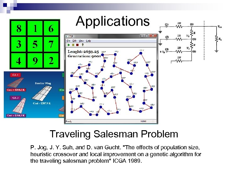 Applications Traveling Salesman Problem P. Jog, J. Y. Suh, and D. van Gucht.