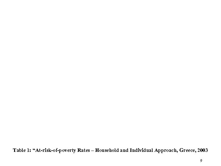"Table 1: ""At-risk-of-poverty Rates – Household and Individual Approach, Greece, 2003 9"