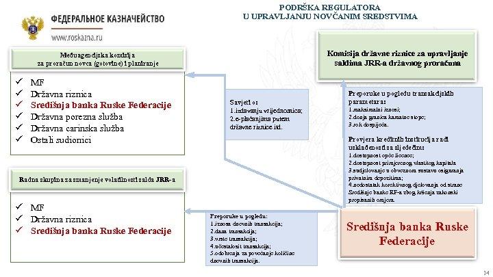 PODRŠKA REGULATORA U UPRAVLJANJU NOVČANIM SREDSTVIMA Komisija državne riznice za upravljanje saldima JRR-a državnog