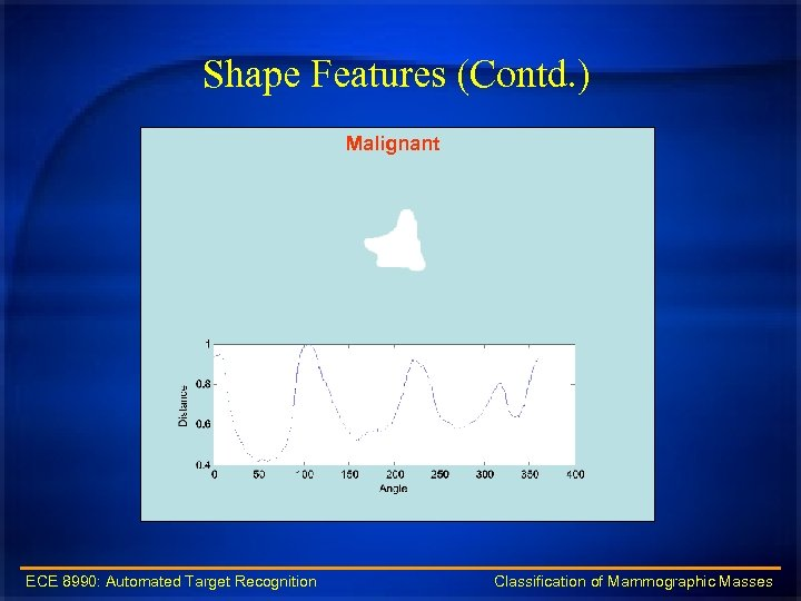 Shape Features (Contd. ) Malignant ECE 8990: Automated Target Recognition Classification of Mammographic Masses