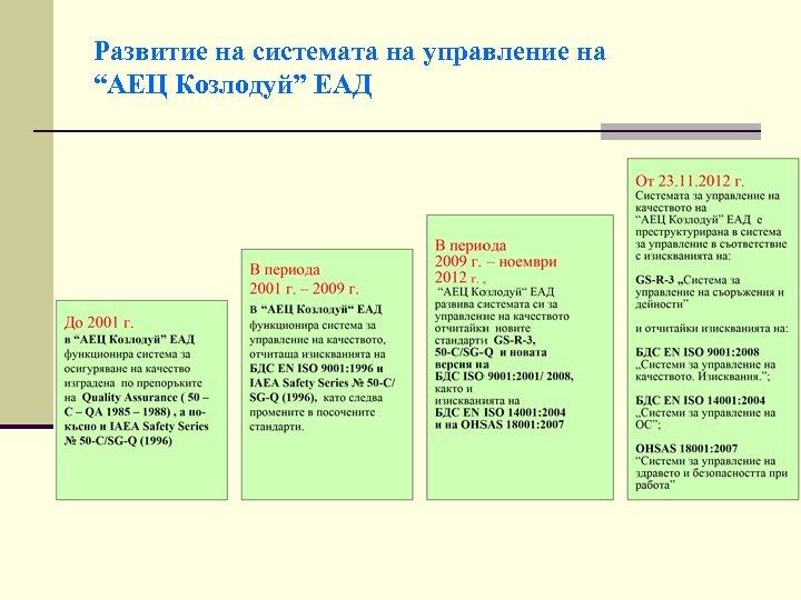 """Развитие на системата на управление на """"АЕЦ Козлодуй"""" ЕАД"""