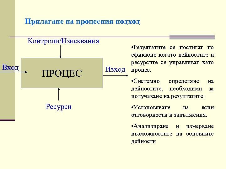 Прилагане на процесния подход Контроли/Изисквания Вход ПРОЦЕС Ресурси • Резултатите се постигат по ефикасно
