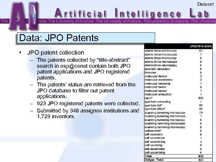 """Dataset Data: JPO Patents • JPO patent collection – The patents collected by """"title-abstract"""""""