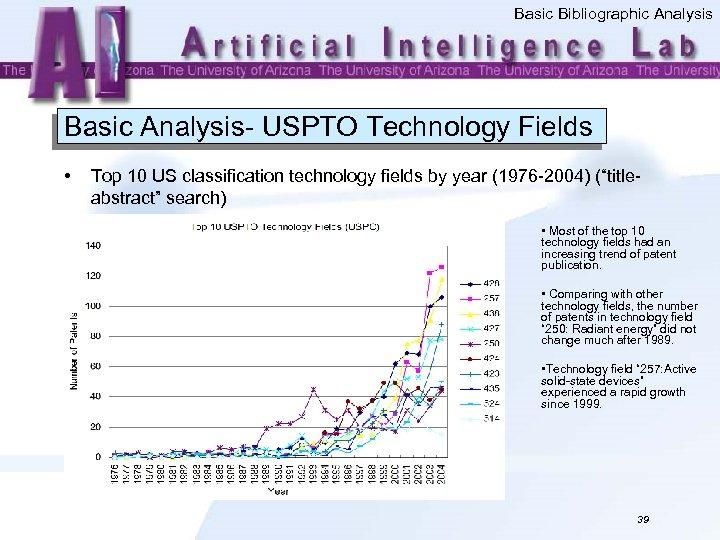 Basic Bibliographic Analysis Basic Analysis- USPTO Technology Fields • Top 10 US classification technology