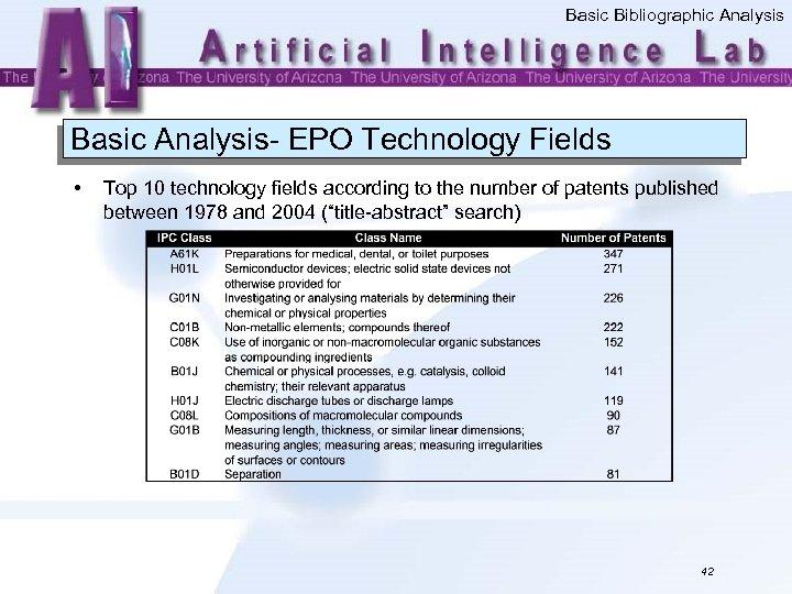 Basic Bibliographic Analysis Basic Analysis- EPO Technology Fields • Top 10 technology fields according