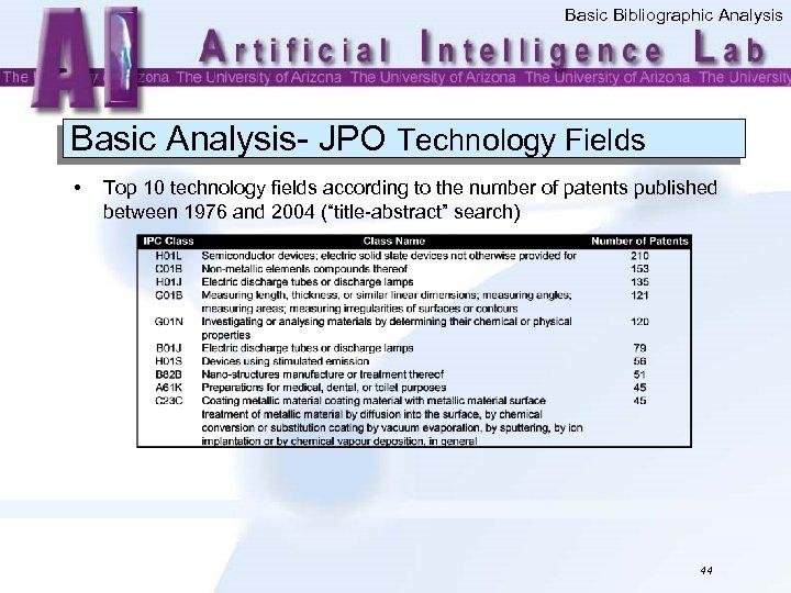 Basic Bibliographic Analysis Basic Analysis- JPO Technology Fields • Top 10 technology fields according
