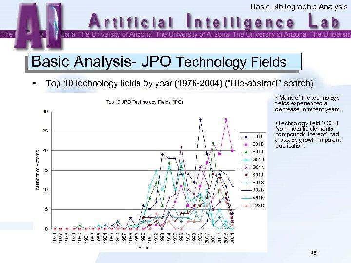 Basic Bibliographic Analysis Basic Analysis- JPO Technology Fields • Top 10 technology fields by