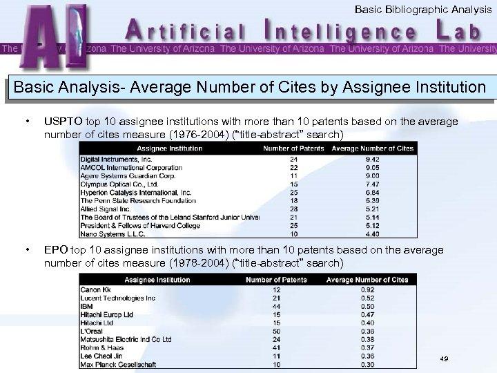Basic Bibliographic Analysis Basic Analysis- Average Number of Cites by Assignee Institution • USPTO