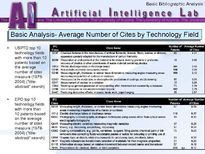 Basic Bibliographic Analysis Basic Analysis- Average Number of Cites by Technology Field • USPTO