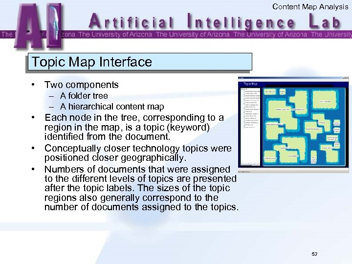 Content Map Analysis Topic Map Interface • Two components – A folder tree –