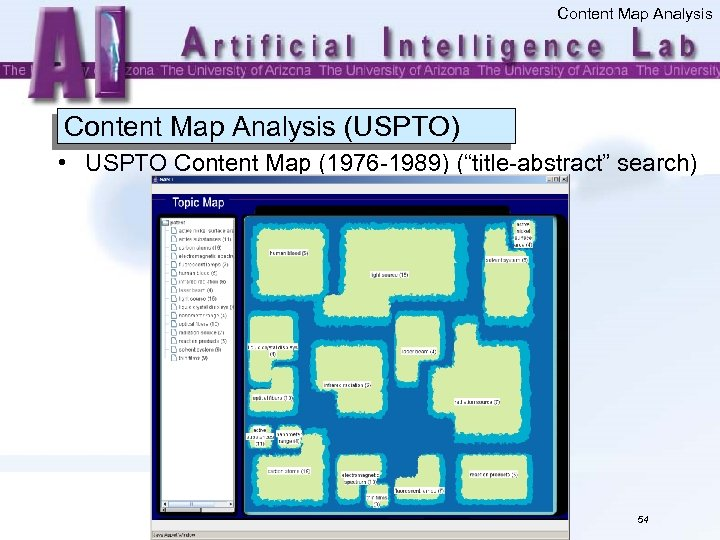 """Content Map Analysis (USPTO) • USPTO Content Map (1976 -1989) (""""title-abstract"""" search) 54"""