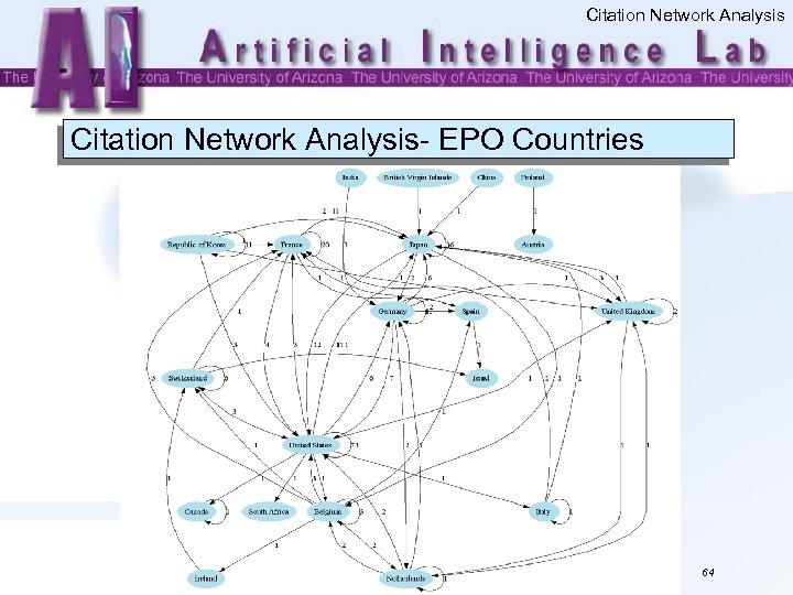 Citation Network Analysis- EPO Countries 64