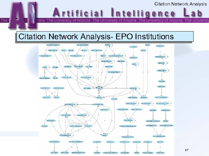 Citation Network Analysis- EPO Institutions 67