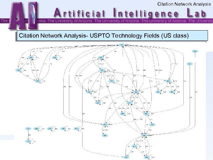Citation Network Analysis- USPTO Technology Fields (US class) 69