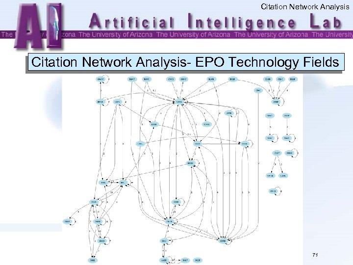 Citation Network Analysis- EPO Technology Fields 71