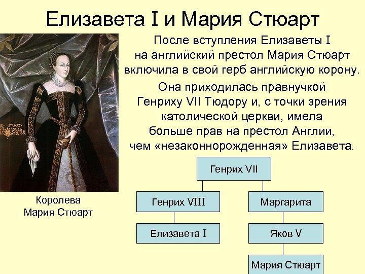 Елизавета I и Мария Стюарт После вступления Елизаветы I на английский престол Мария Стюарт