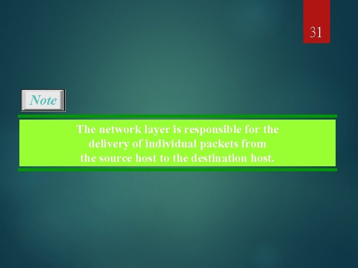 31 Note The network layer is responsible for the delivery of individual packets from