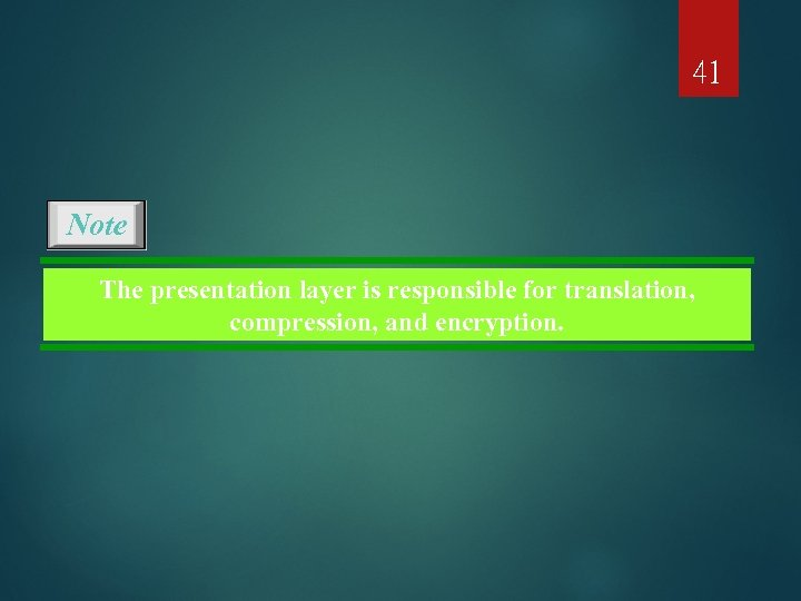 41 Note The presentation layer is responsible for translation, compression, and encryption.