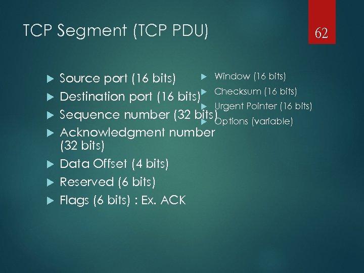 TCP Segment (TCP PDU) Window (16 bits) Source port (16 bits) Destination port (16