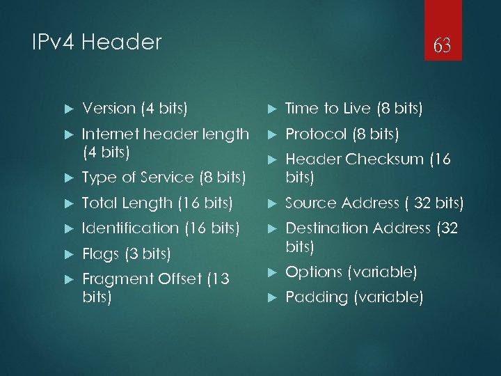 IPv 4 Header 63 Version (4 bits) Time to Live (8 bits) Internet header