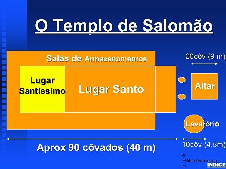 O Templo de Salomão Solomon's Temple Salas de Armazenamentos Lugar Santíssimo Lugar Santo 20