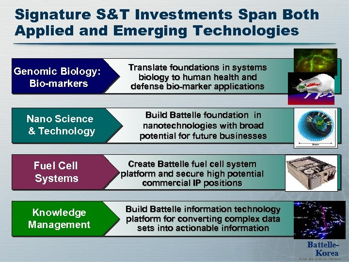 Signature S&T Investments Span Both Applied and Emerging Technologies Genomic Biology: Bio-markers Nano Science