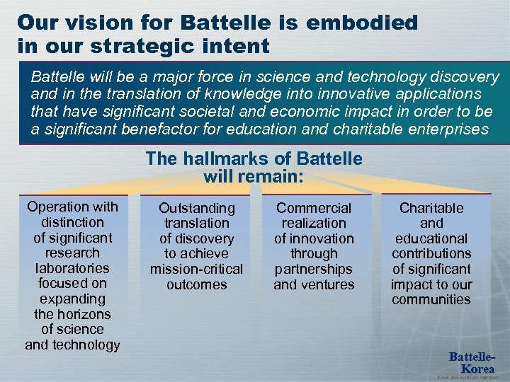 Our vision for Battelle is embodied in our strategic intent Battelle will be a