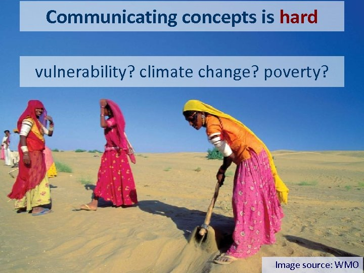 Communicating concepts is hard vulnerability? climate change? poverty? Image source: WMO