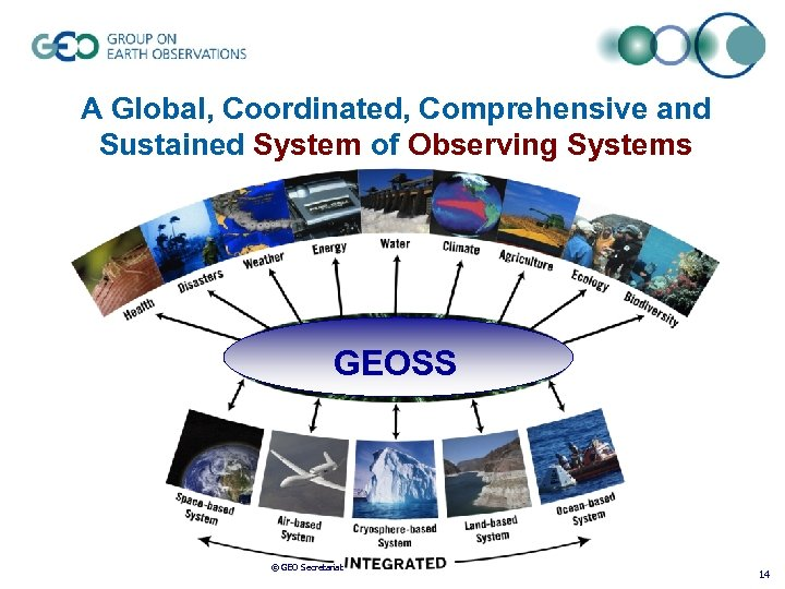 A Global, Coordinated, Comprehensive and Sustained System of Observing Systems GEOSS © GEO Secretariat