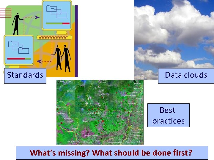 http: //www. corm Standards Data clouds Social Best practices What's missing? What should be