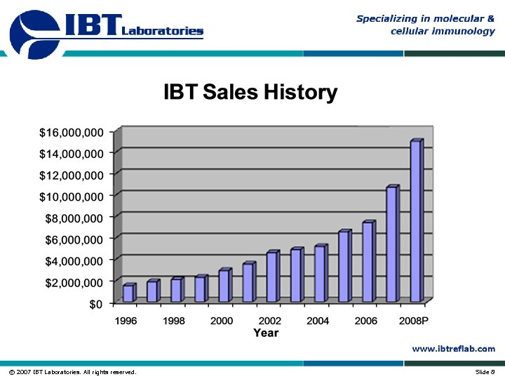 © 2007 IBT Laboratories. All rights reserved. Slide 8