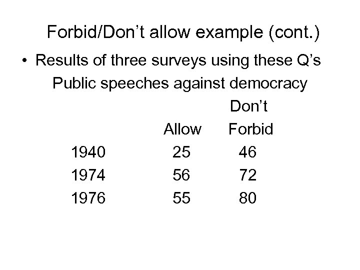 Forbid/Don't allow example (cont. ) • Results of three surveys using these Q's Public