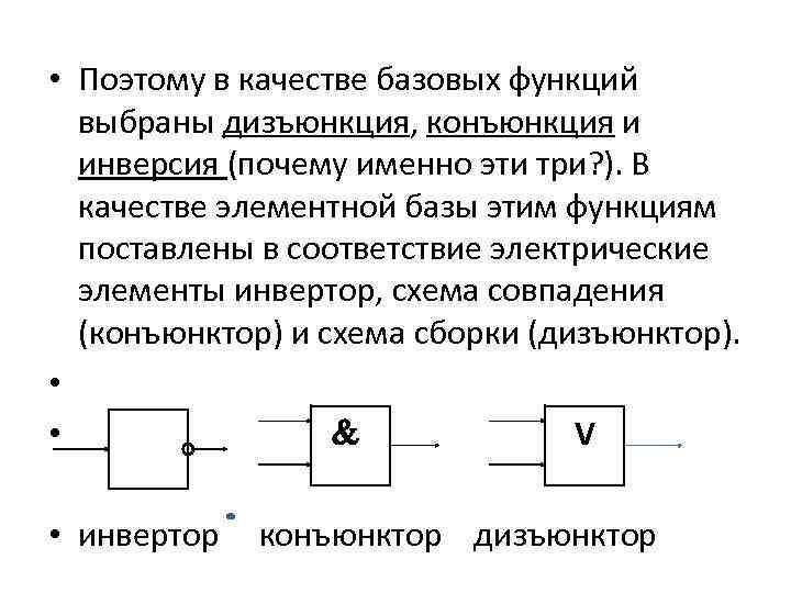 • Поэтому в качестве базовых функций выбраны дизъюнкция, конъюнкция и инверсия (почему именно