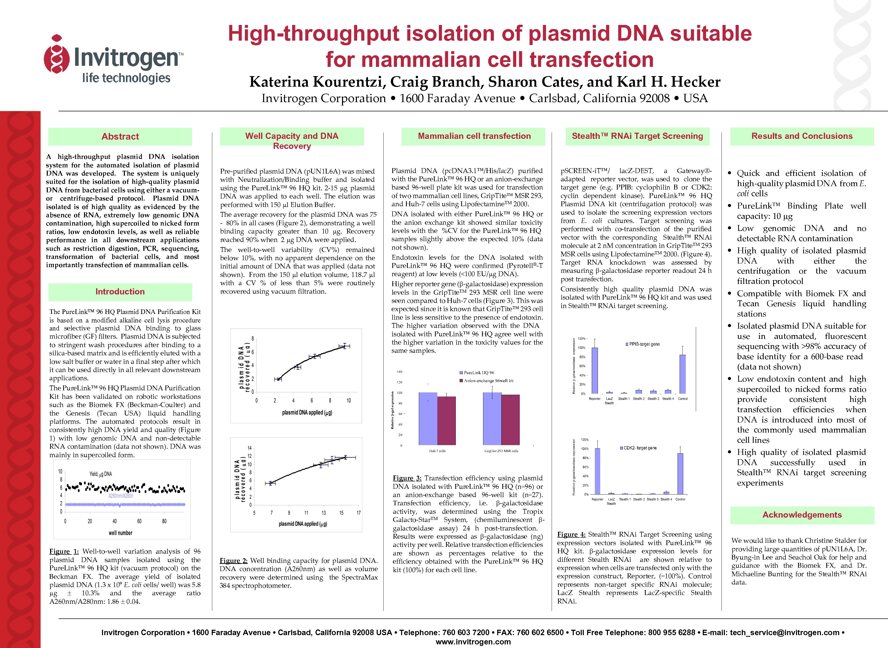 High-throughput isolation of plasmid DNA suitable for mammalian cell transfection Katerina Kourentzi, Craig Branch,