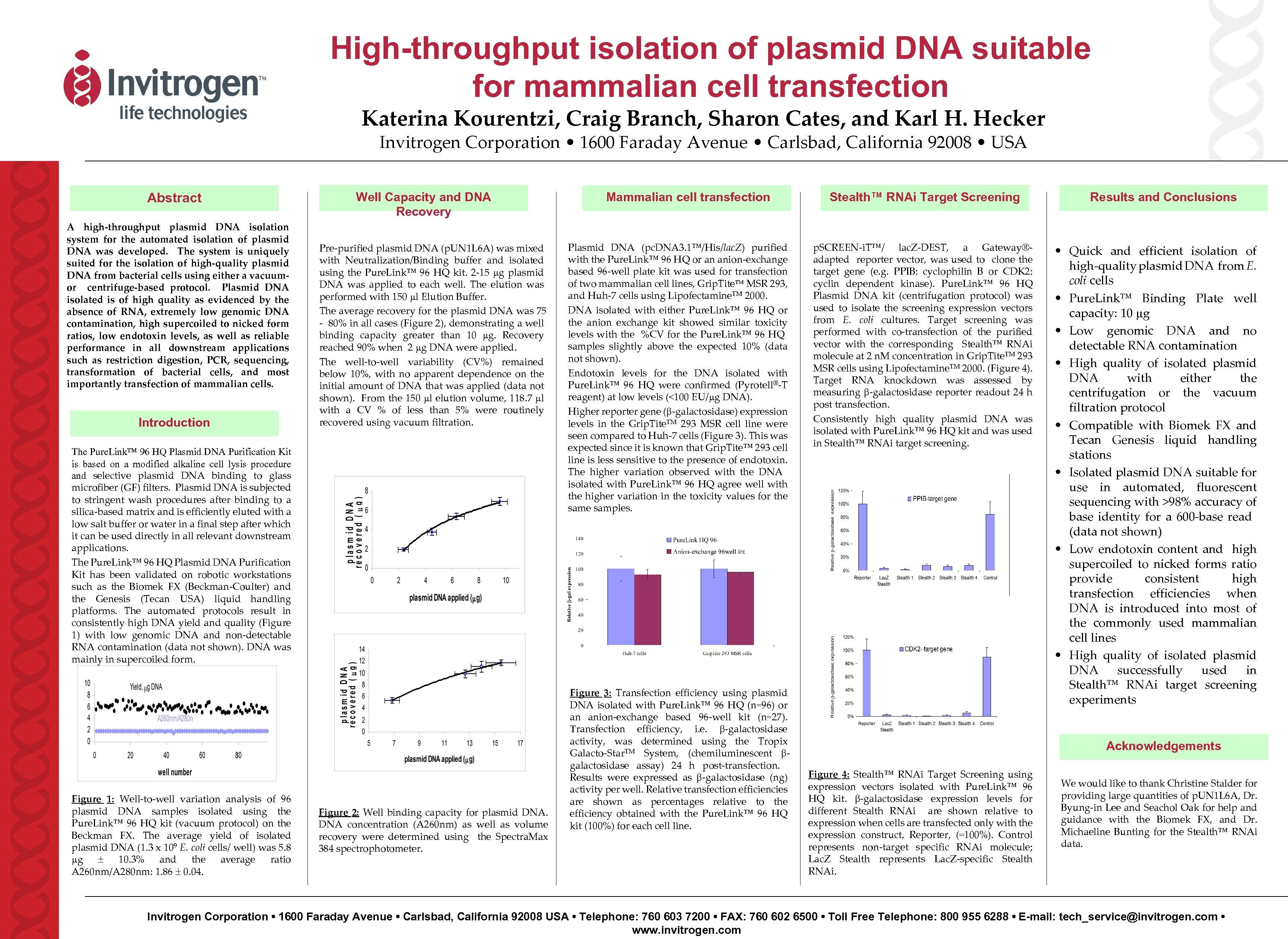 High-throughput isolation of plasmid DNA suitable for mammalian cell transfection Katerina Kourentzi, Craig Branch,
