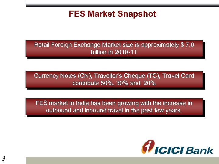 Icici Retail Outward Remittance Application