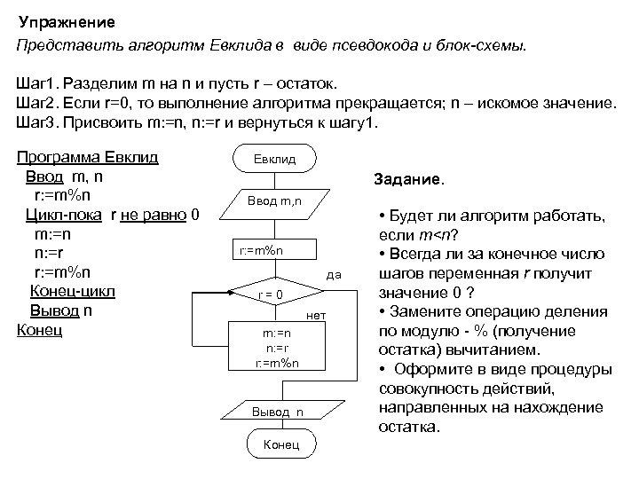 Упражнение Представить алгоритм Евклида в виде псевдокода и блок-схемы. Шаг 1. Разделим m на