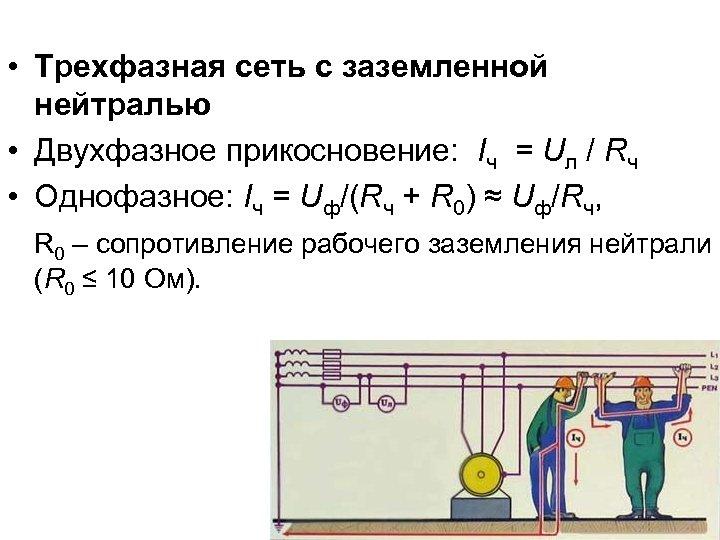 • Трехфазная сеть с заземленной нейтралью • Двухфазное прикосновение: Iч = Uл /
