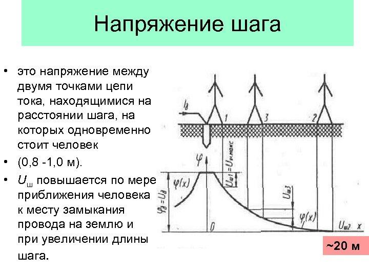Напряжение шага • это напряжение между двумя точками цепи тока, находящимися на расстоянии шага,